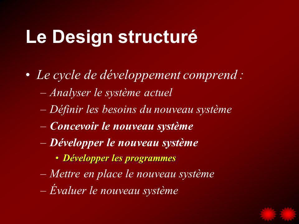 Le Design structuré Le cycle de développement comprend :