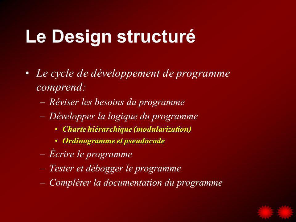 Le Design structuré Le cycle de développement de programme comprend: