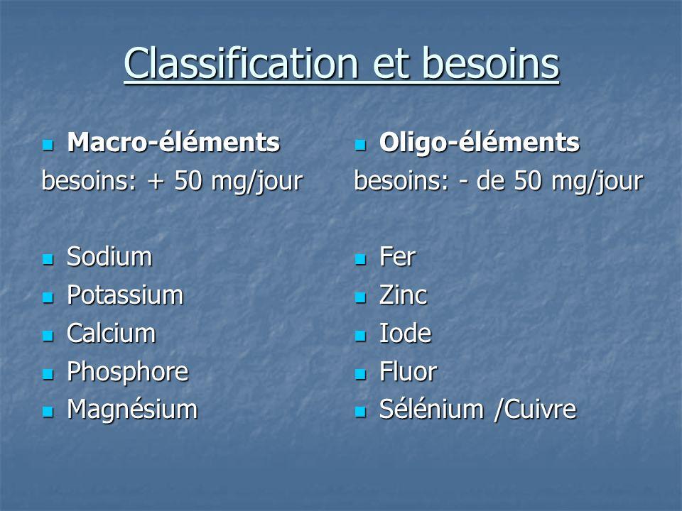 Classification et besoins