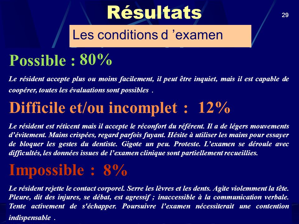Résultats 80% Possible : Difficile et/ou incomplet : 12% Impossible :