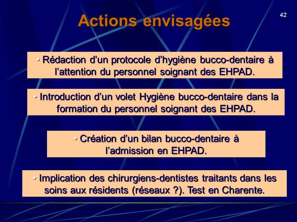 Création d'un bilan bucco-dentaire à l'admission en EHPAD.