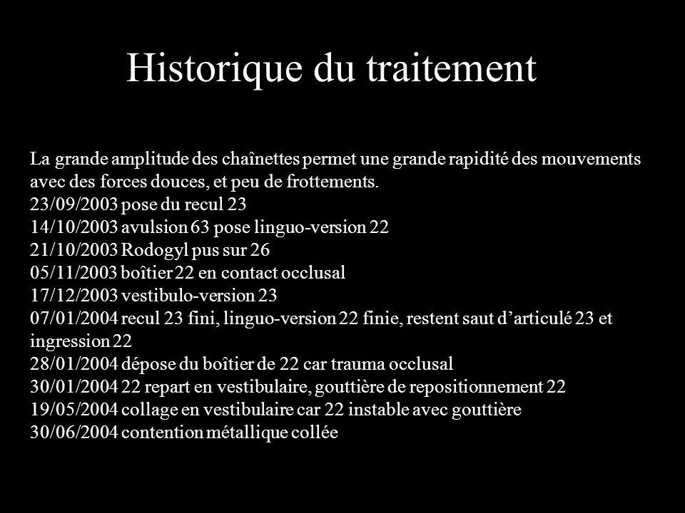 Historique du traitement
