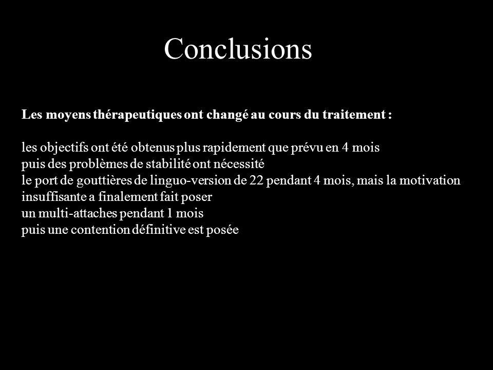 Conclusions Les moyens thérapeutiques ont changé au cours du traitement : les objectifs ont été obtenus plus rapidement que prévu en 4 mois.