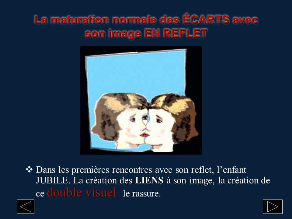 La maturation normale des ÉCARTS avec son image EN REFLET