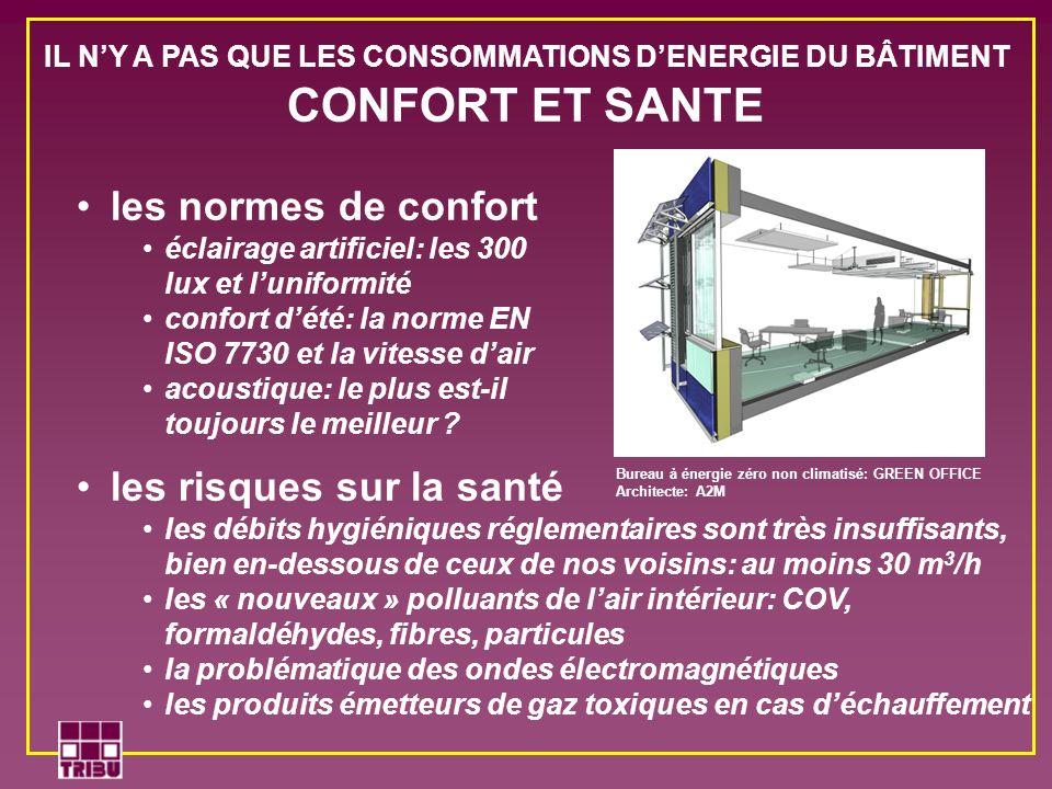 IL N'Y A PAS QUE LES CONSOMMATIONS D'ENERGIE DU BÂTIMENT