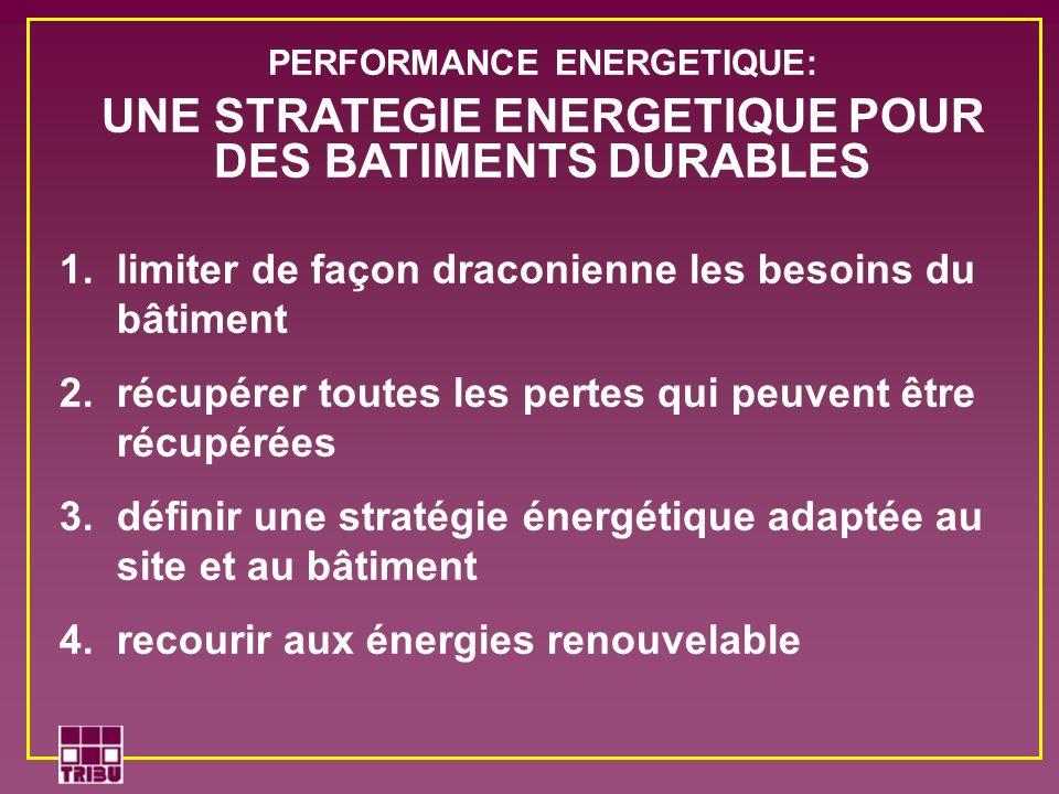 UNE STRATEGIE ENERGETIQUE POUR DES BATIMENTS DURABLES