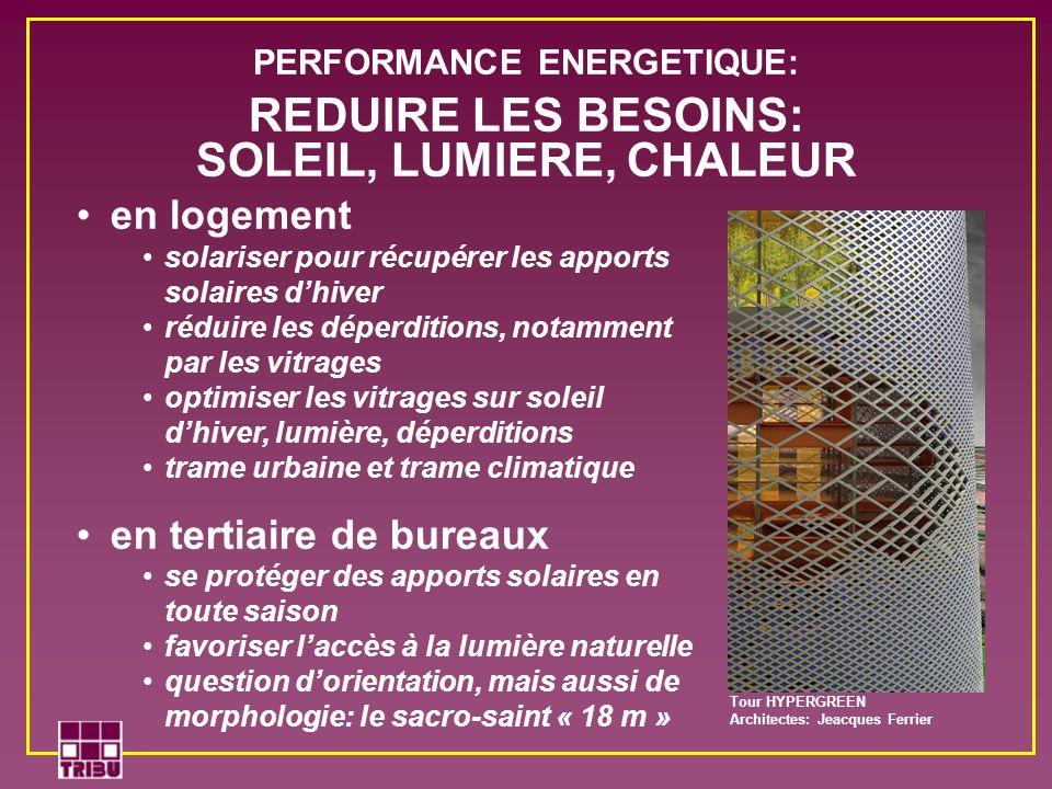 PERFORMANCE ENERGETIQUE: SOLEIL, LUMIERE, CHALEUR