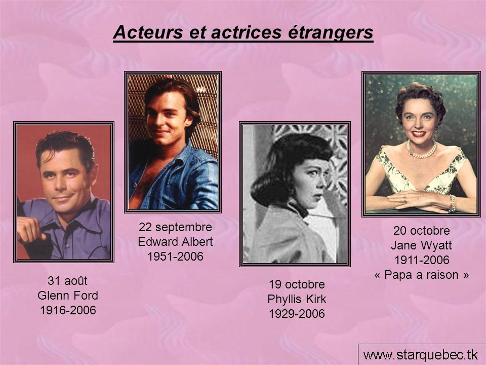 Acteurs et actrices étrangers