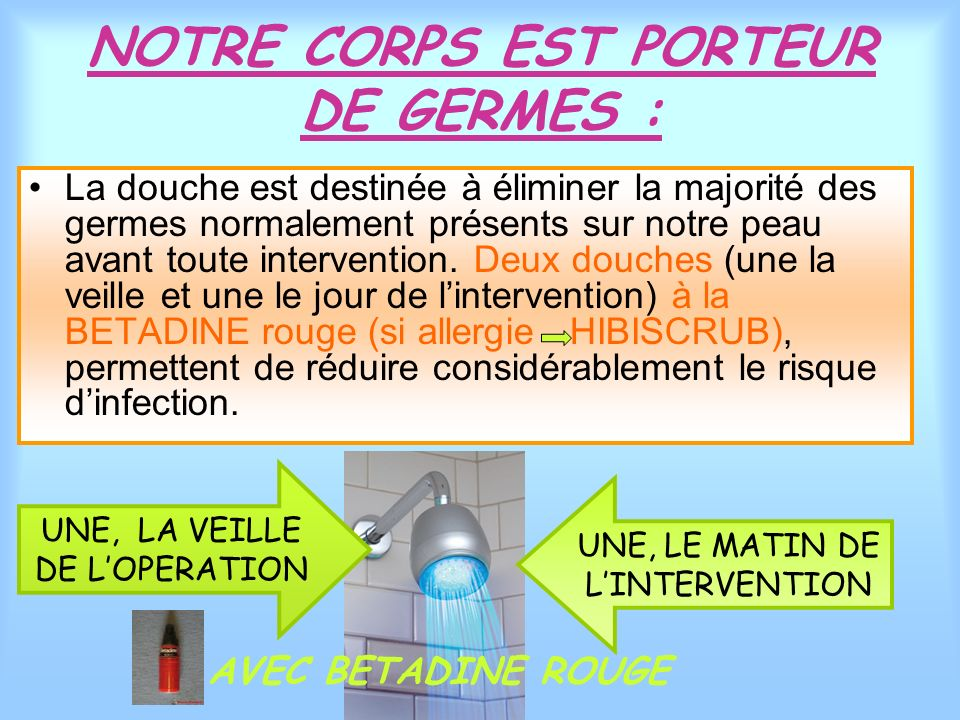NOTRE CORPS EST PORTEUR DE GERMES :