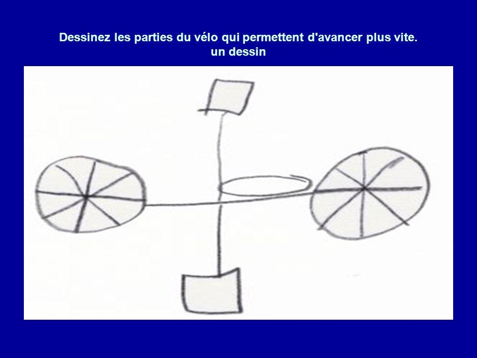 Dessinez les parties du vélo qui permettent d avancer plus vite