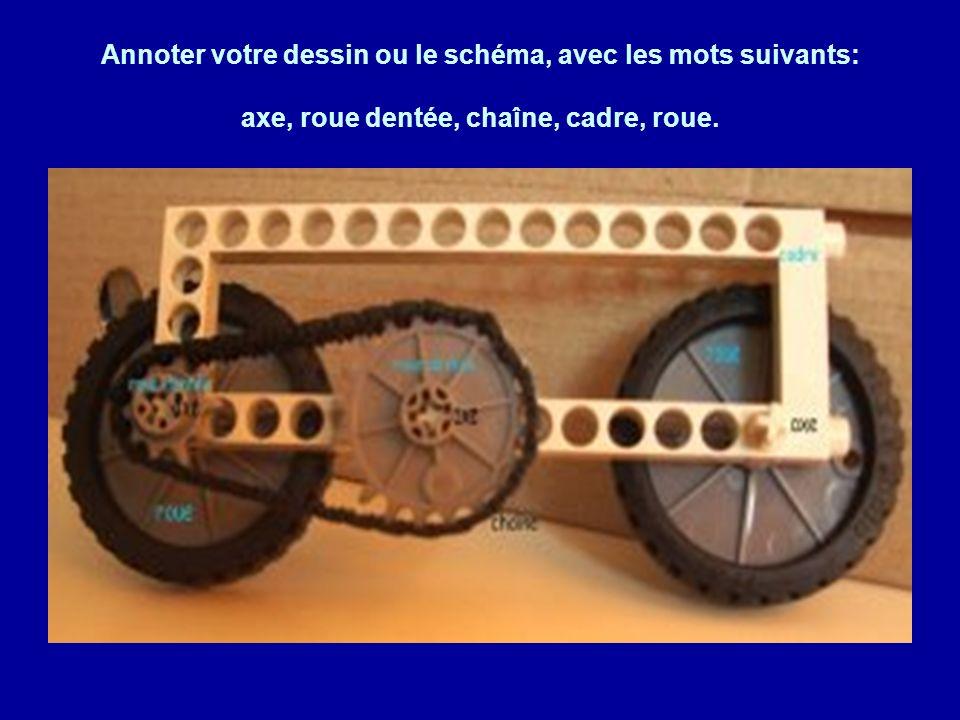 Annoter votre dessin ou le schéma, avec les mots suivants: axe, roue dentée, chaîne, cadre, roue.