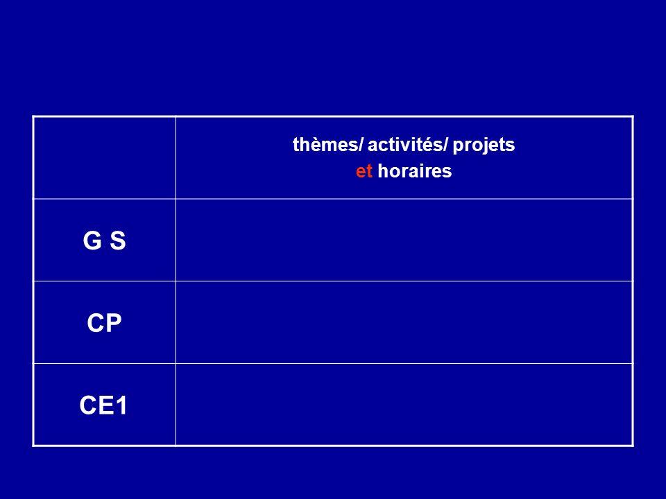 thèmes/ activités/ projets