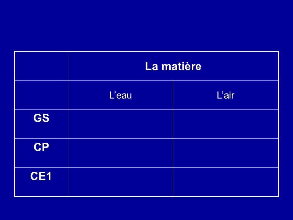 La matière L'eau L'air GS CP CE1