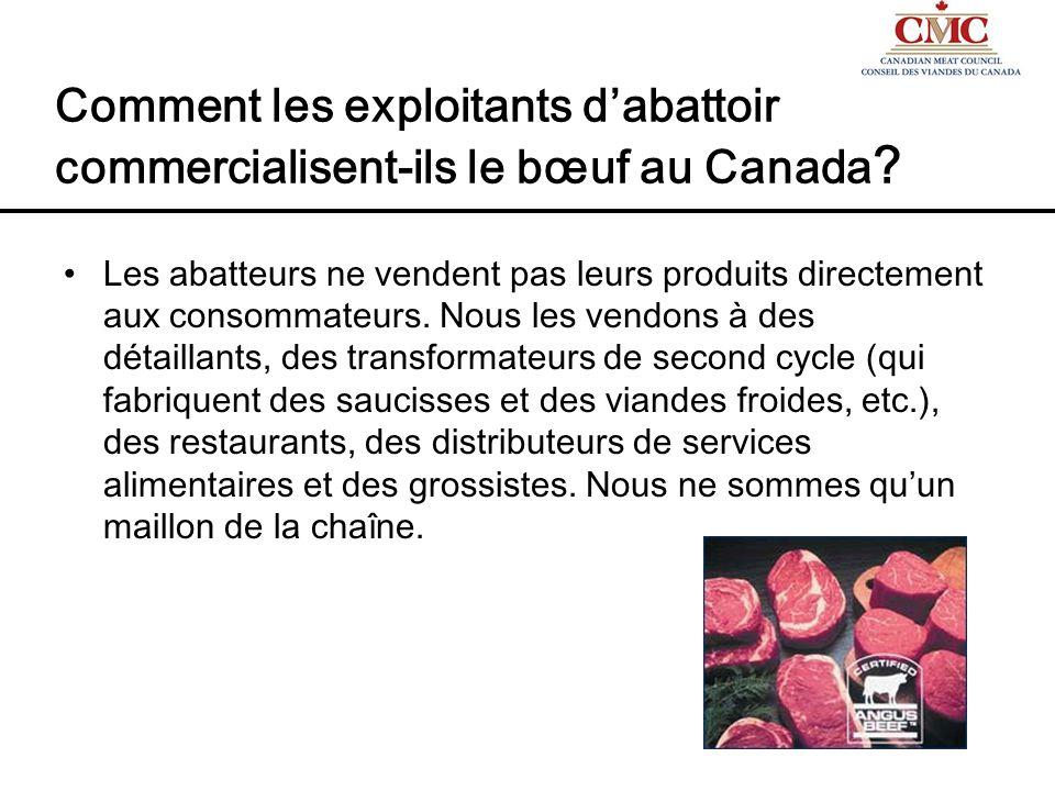 Comment les exploitants d'abattoir commercialisent-ils le bœuf au Canada