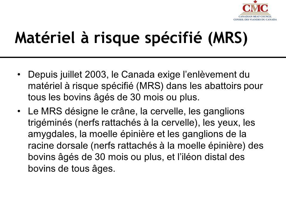 Matériel à risque spécifié (MRS)