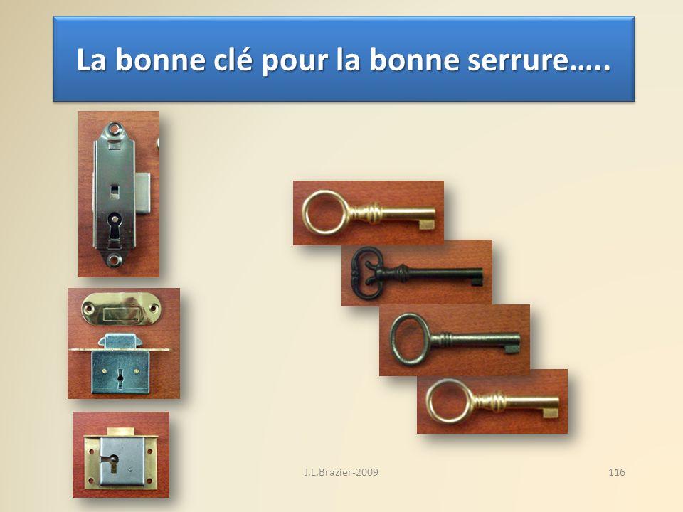 La bonne clé pour la bonne serrure…..