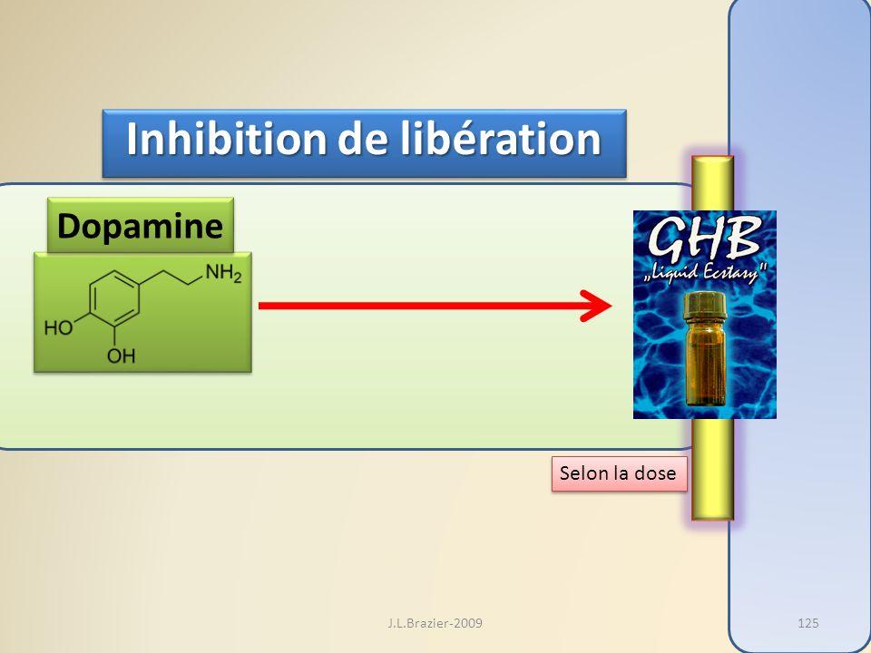 Inhibition de libération