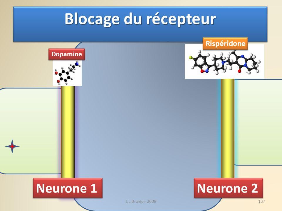 Blocage du récepteur Neurone 1 Neurone 2 Rispéridone Dopamine