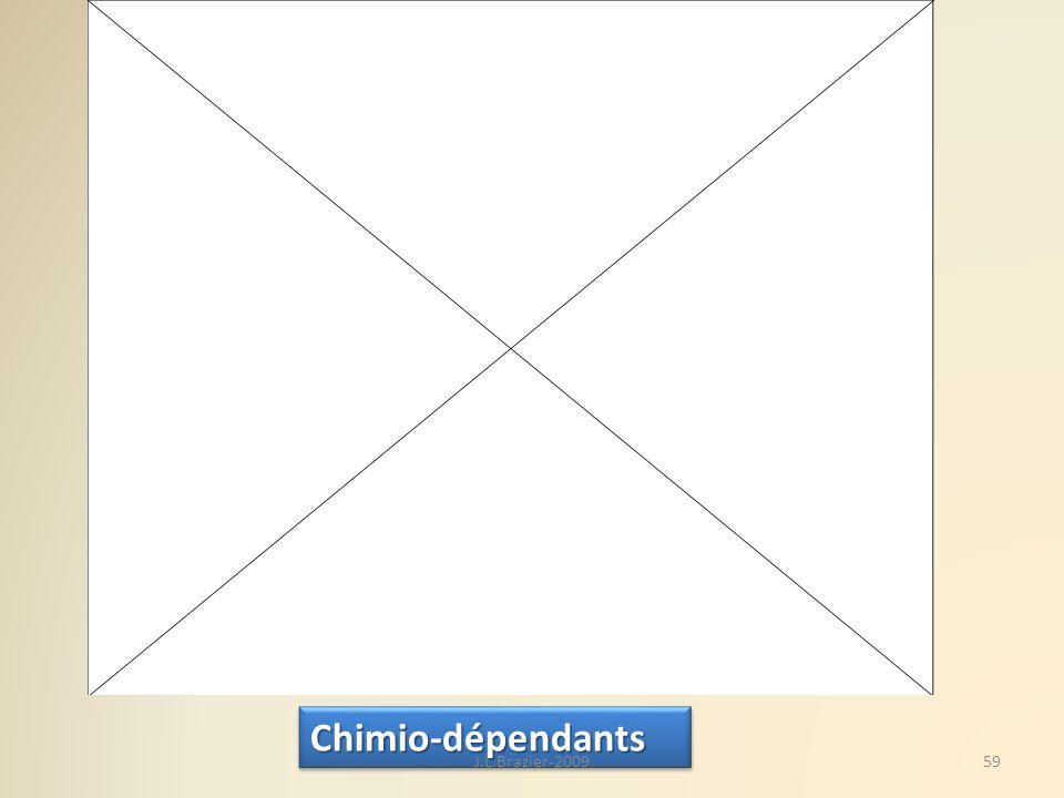 chimio Chimio-dépendants J.L.Brazier-2009