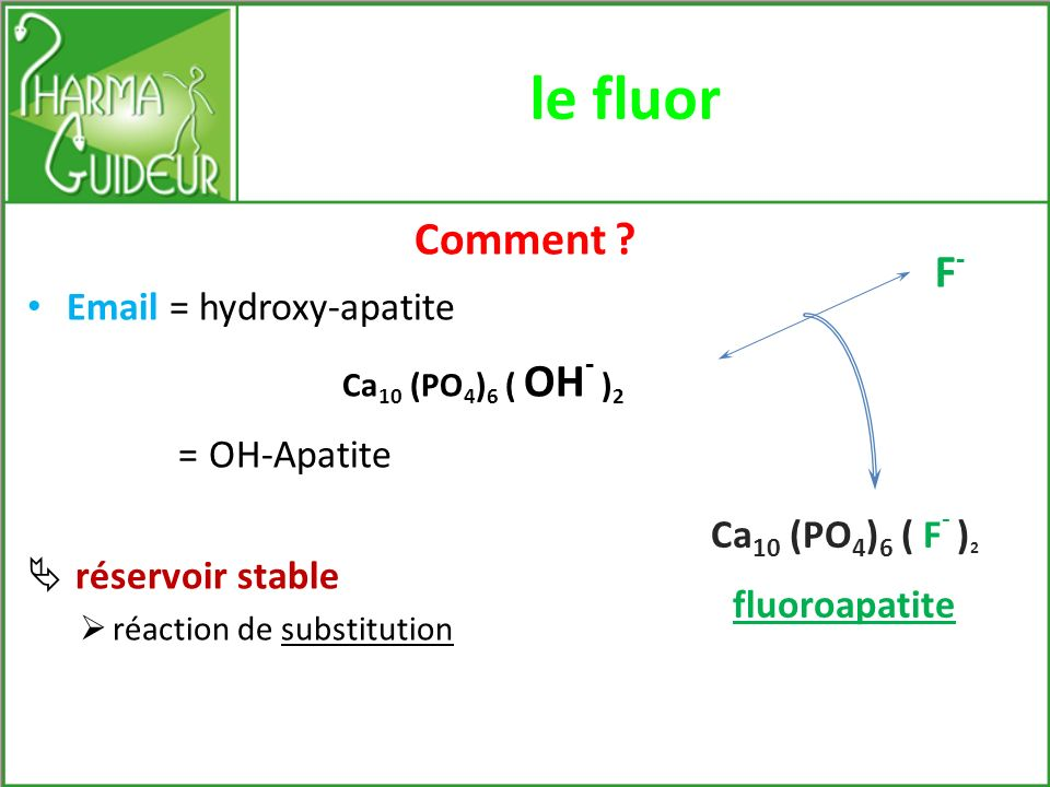 le fluor Comment F- Email = hydroxy-apatite = OH-Apatite