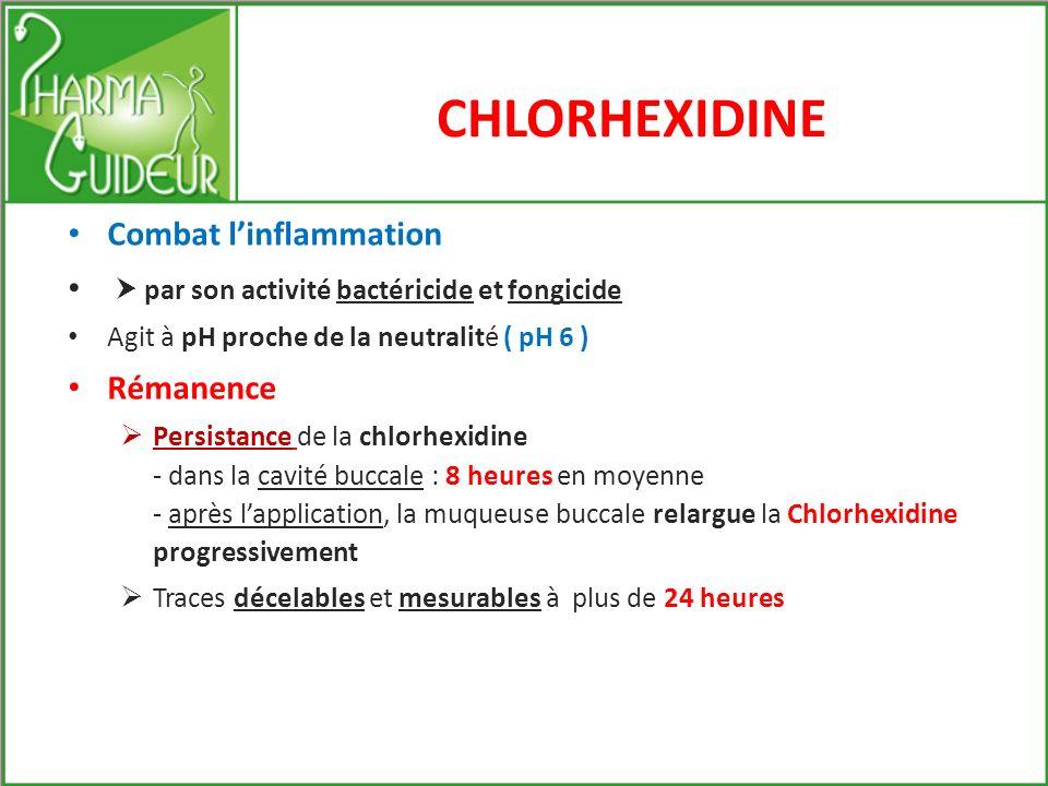 CHLORHEXIDINE Combat l'inflammation