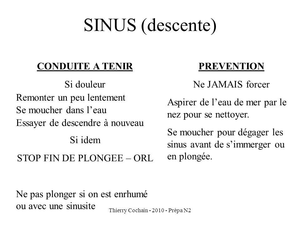 SINUS (descente) CONDUITE A TENIR Si douleur Remonter un peu lentement