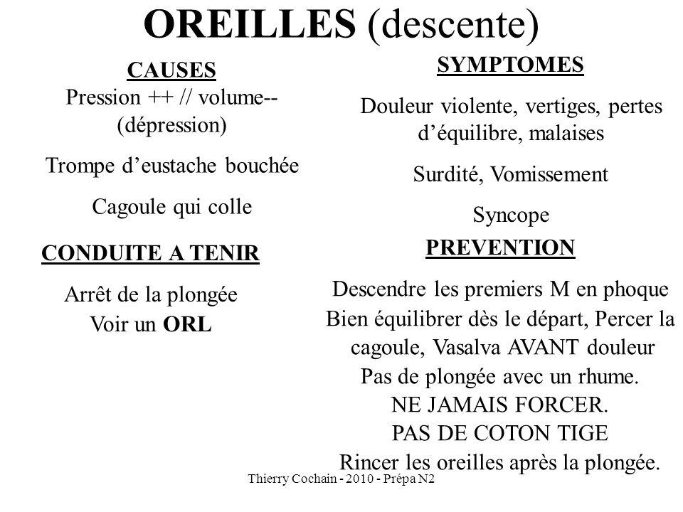 OREILLES (descente) SYMPTOMES CAUSES