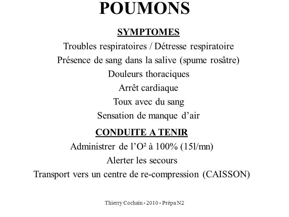 POUMONS SYMPTOMES Troubles respiratoires / Détresse respiratoire