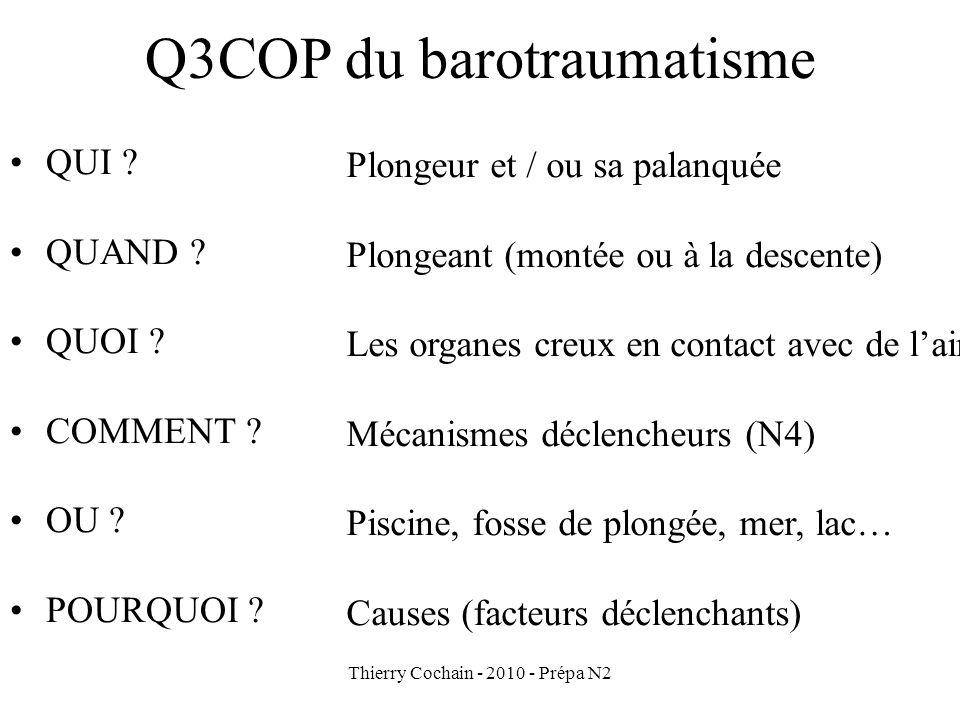 Q3COP du barotraumatisme
