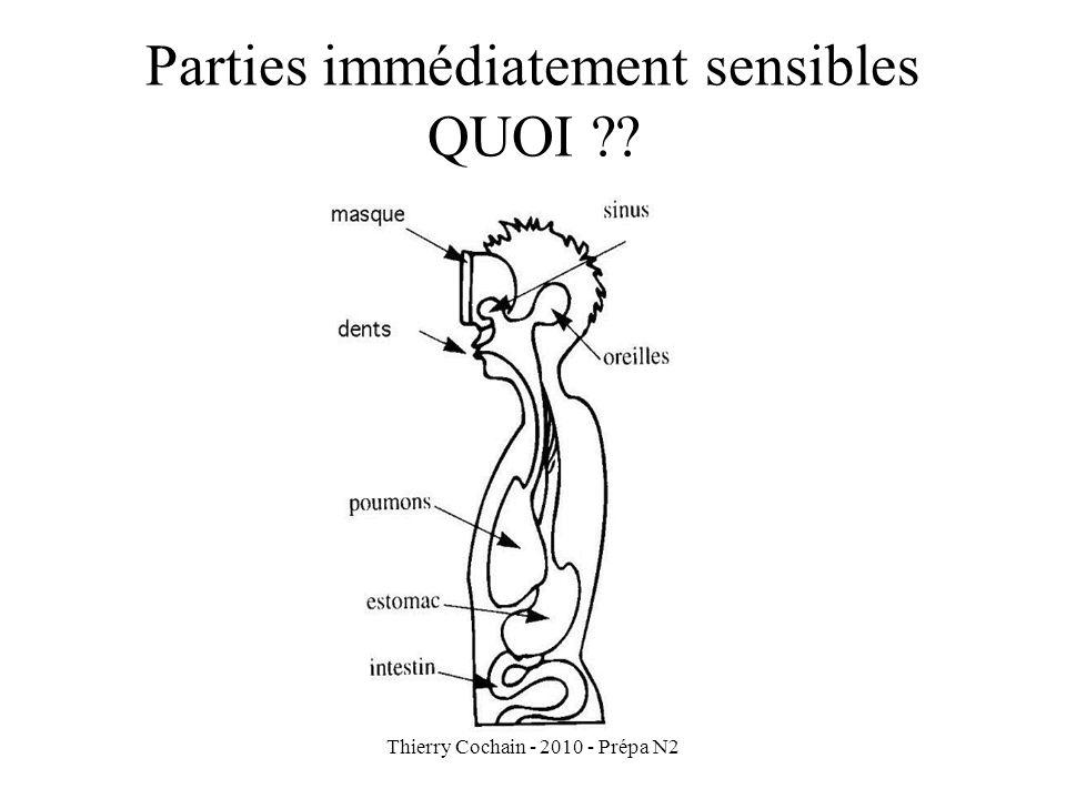 Parties immédiatement sensibles QUOI