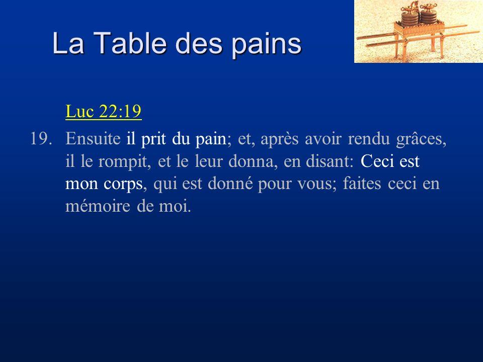 La Table des pains Luc 22:19.