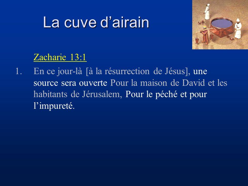 La cuve d'airain Zacharie 13:1