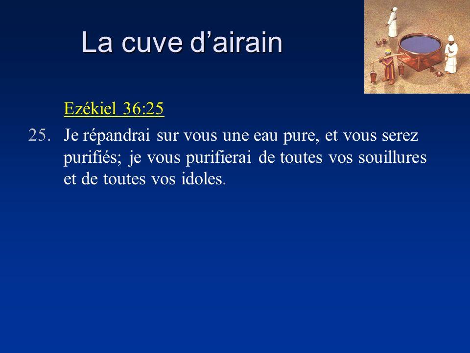 La cuve d'airain Ezékiel 36:25