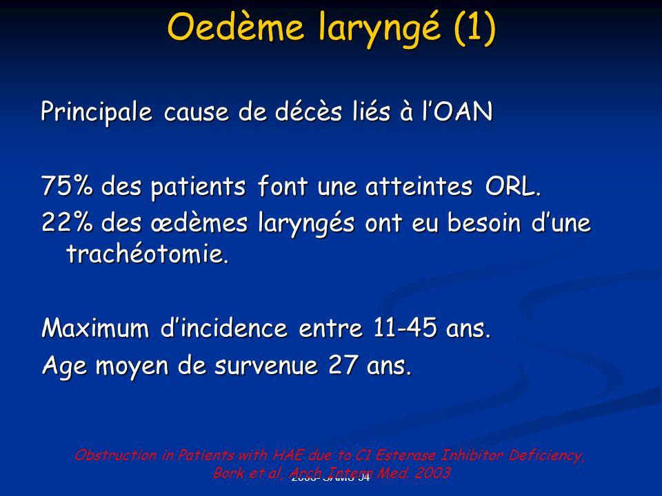Oedème laryngé (1) Principale cause de décès liés à l'OAN