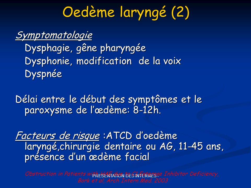 Oedème laryngé (2) Symptomatologie Dysphagie, gêne pharyngée