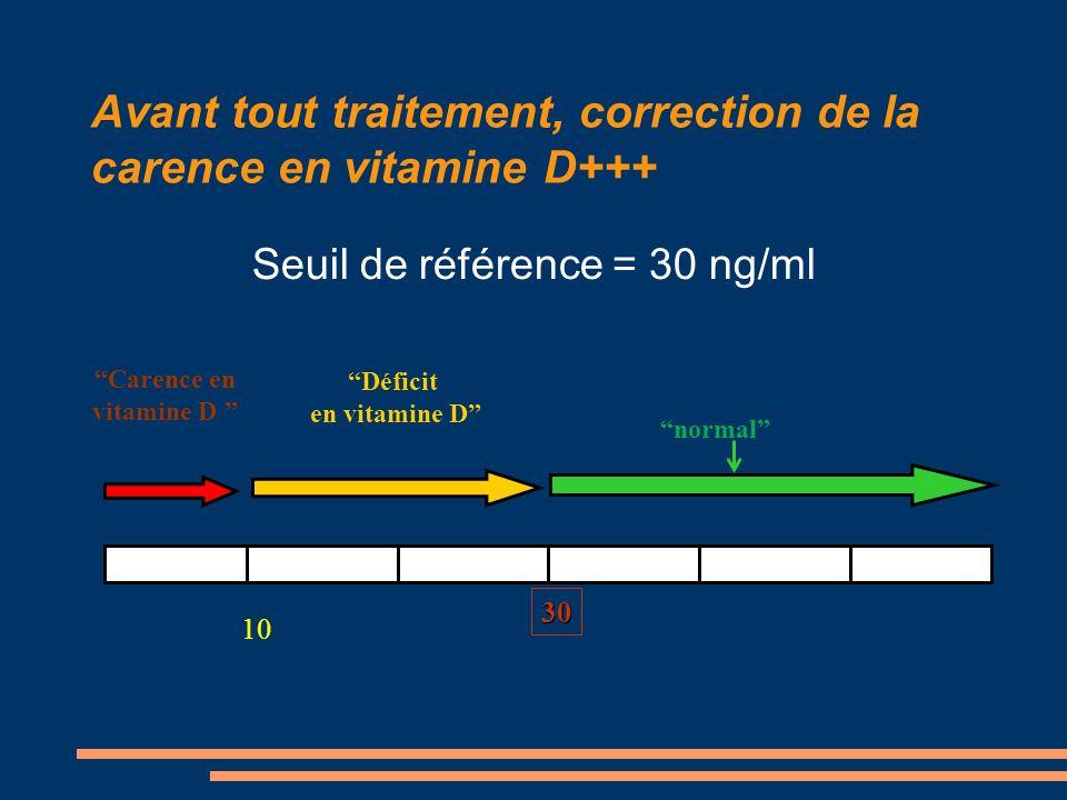 Seuil de référence = 30 ng/ml