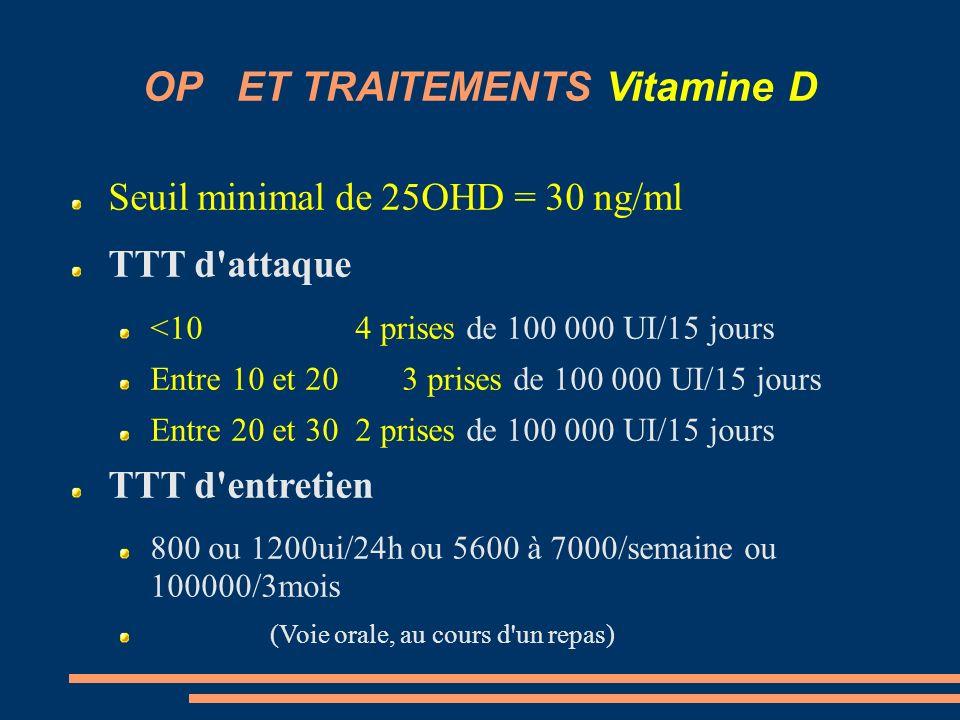 OP ET TRAITEMENTS Vitamine D