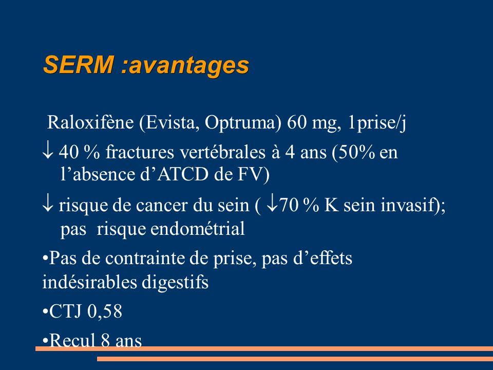 SERM :avantages Raloxifène (Evista, Optruma) 60 mg, 1prise/j