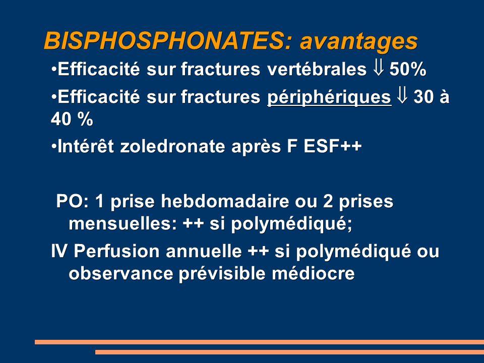 BISPHOSPHONATES: avantages