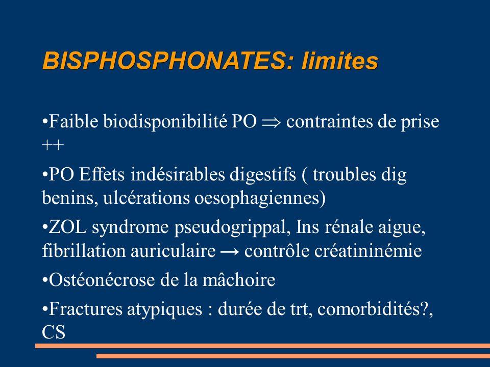 BISPHOSPHONATES: limites