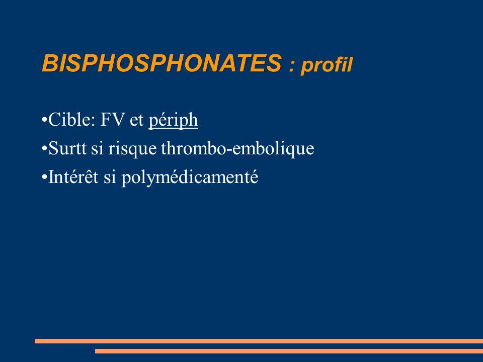 BISPHOSPHONATES : profil