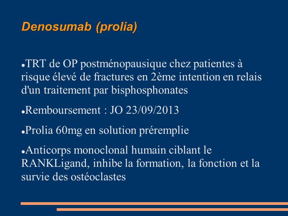 Denosumab (prolia)