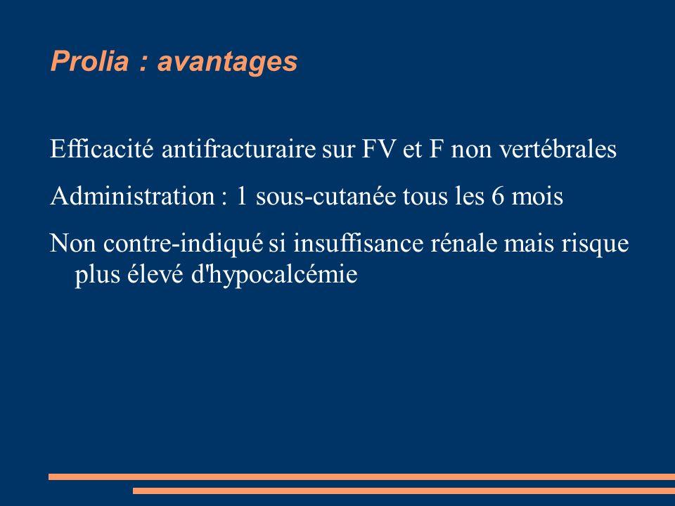 Prolia : avantages Efficacité antifracturaire sur FV et F non vertébrales. Administration : 1 sous-cutanée tous les 6 mois.