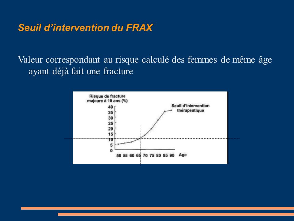 Seuil d'intervention du FRAX