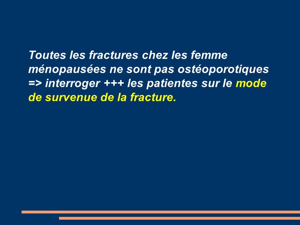 Toutes les fractures chez les femme ménopausées ne sont pas ostéoporotiques => interroger +++ les patientes sur le mode de survenue de la fracture.