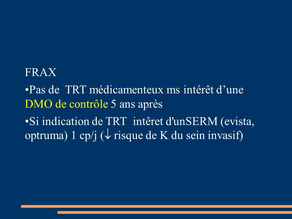 FRAX Pas de TRT médicamenteux ms intérêt d'une DMO de contrôle 5 ans après.