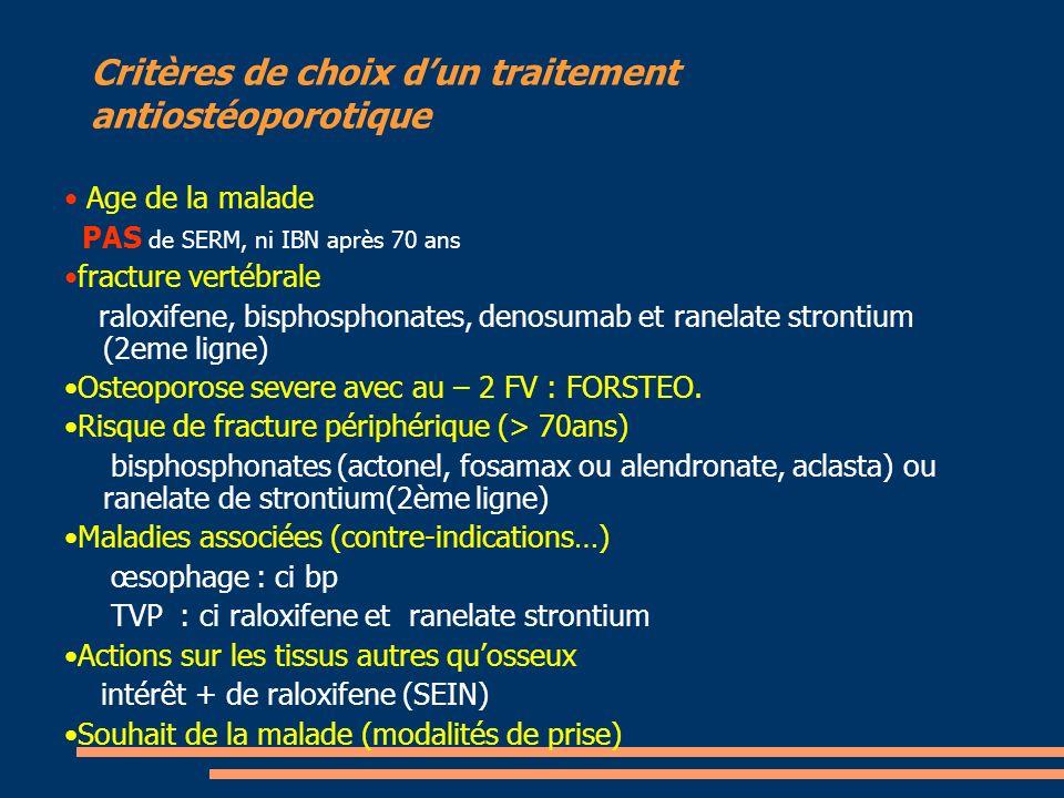 Critères de choix d'un traitement antiostéoporotique