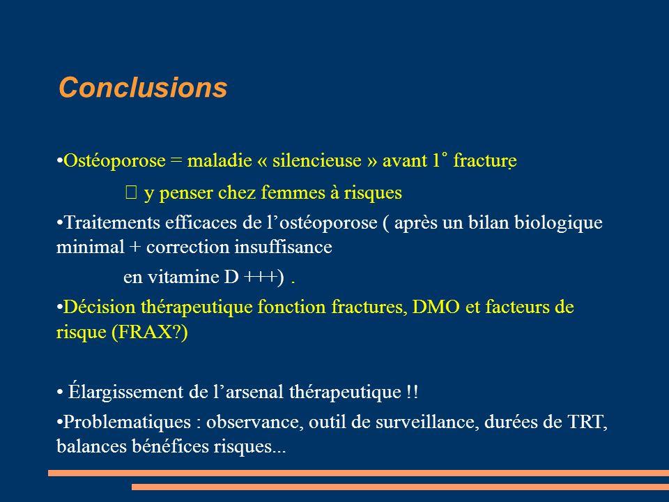 Conclusions Ostéoporose = maladie « silencieuse » avant 1° fracture