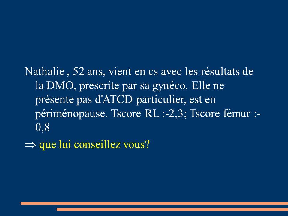 Nathalie , 52 ans, vient en cs avec les résultats de la DMO, prescrite par sa gynéco. Elle ne présente pas d ATCD particulier, est en périménopause. Tscore RL :-2,3; Tscore fémur :- 0,8