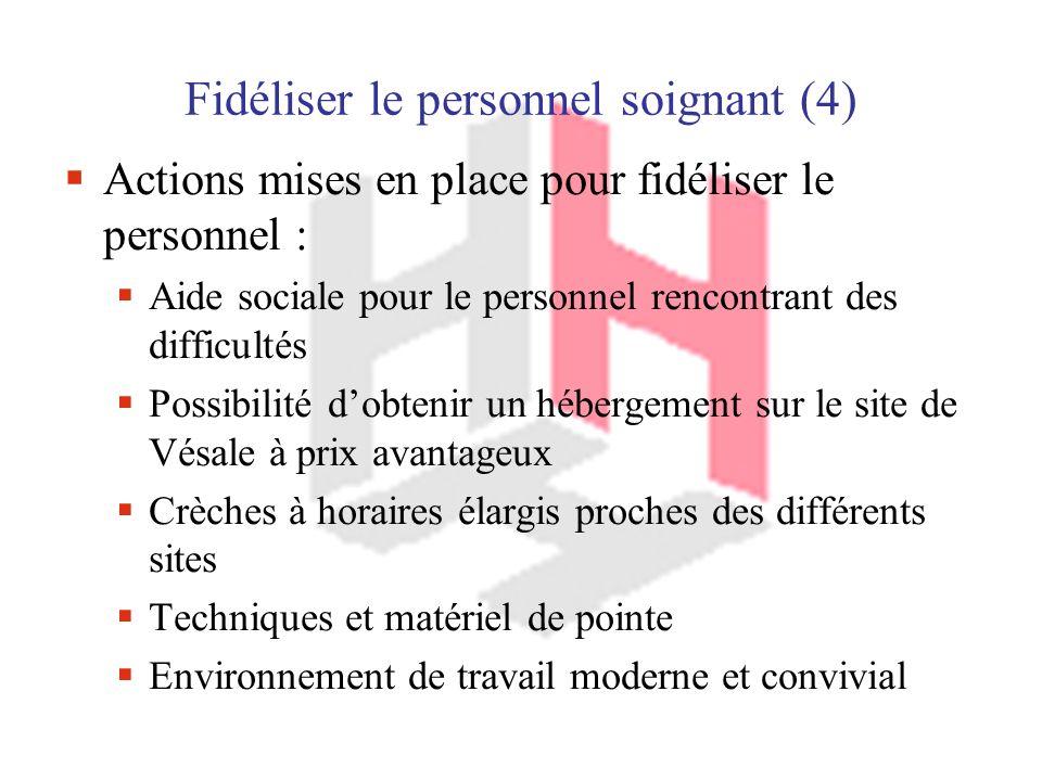 Fidéliser le personnel soignant (4)